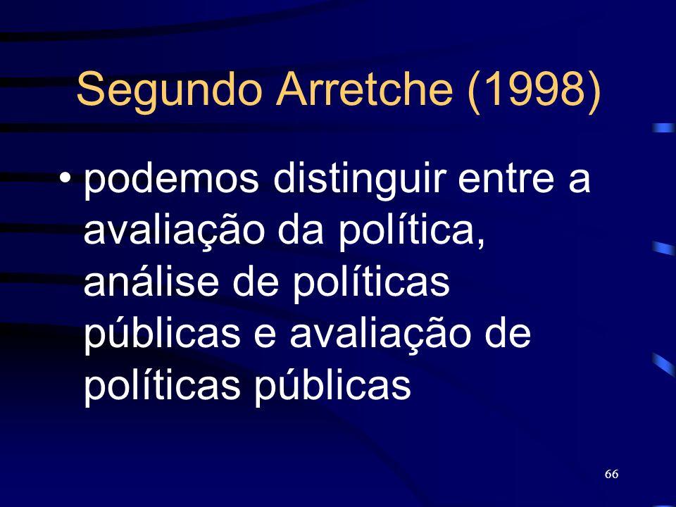 66 Segundo Arretche (1998) podemos distinguir entre a avaliação da política, análise de políticas públicas e avaliação de políticas públicas