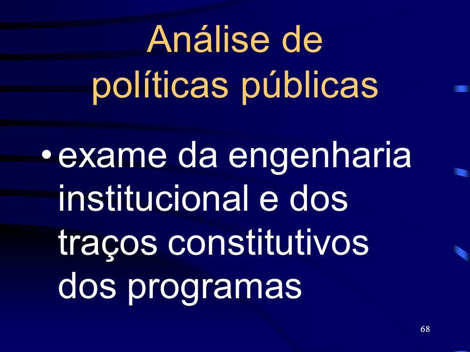 68 Análise de políticas públicas exame da engenharia institucional e dos traços constitutivos dos programas