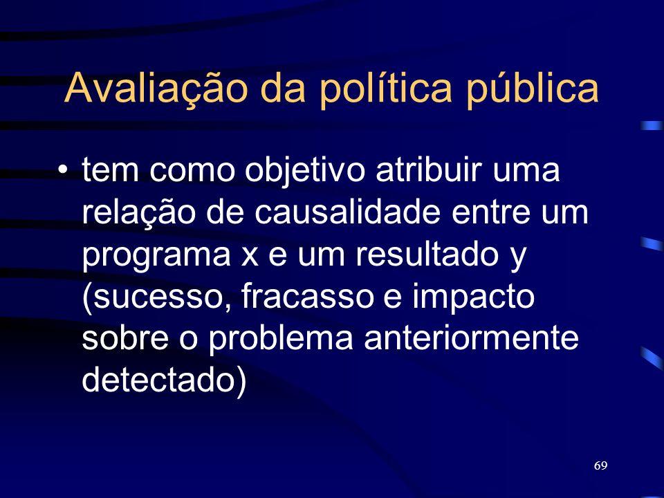 69 Avaliação da política pública tem como objetivo atribuir uma relação de causalidade entre um programa x e um resultado y (sucesso, fracasso e impac