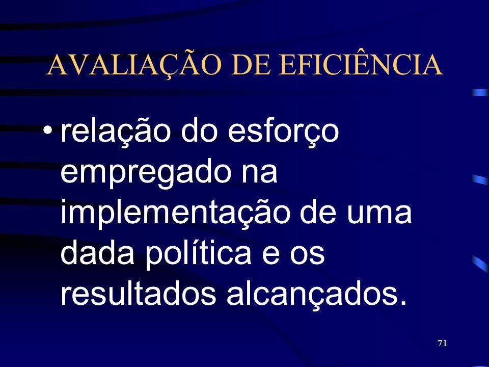 71 AVALIAÇÃO DE EFICIÊNCIA relação do esforço empregado na implementação de uma dada política e os resultados alcançados.