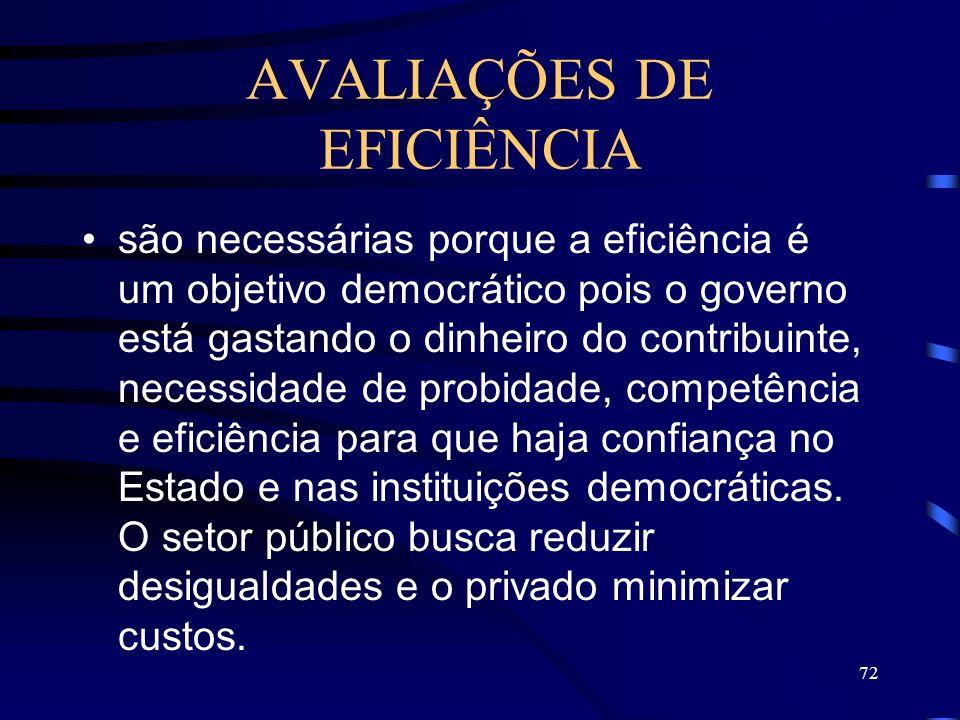 72 AVALIAÇÕES DE EFICIÊNCIA são necessárias porque a eficiência é um objetivo democrático pois o governo está gastando o dinheiro do contribuinte, nec