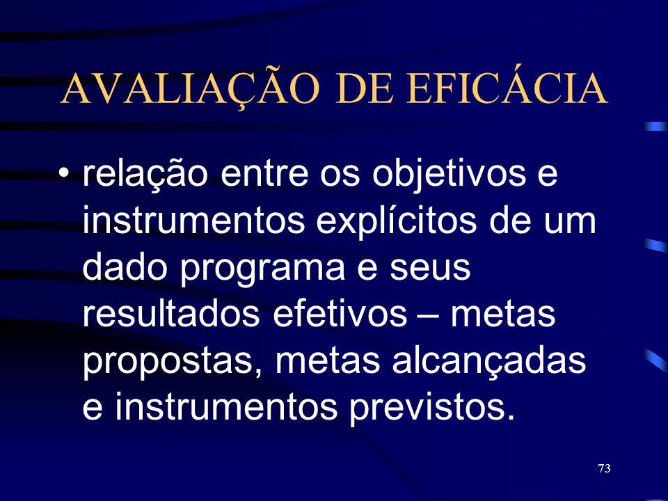 73 AVALIAÇÃO DE EFICÁCIA relação entre os objetivos e instrumentos explícitos de um dado programa e seus resultados efetivos – metas propostas, metas