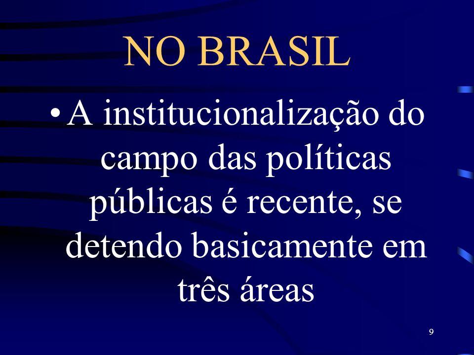 9 NO BRASIL A institucionalização do campo das políticas públicas é recente, se detendo basicamente em três áreas