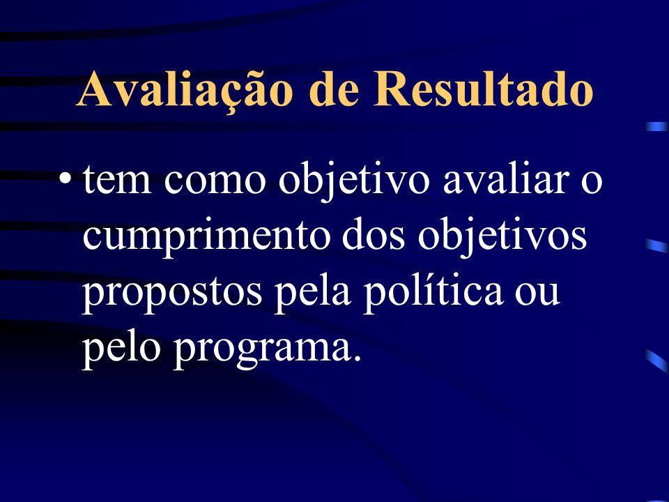 Avaliação de Resultado tem como objetivo avaliar o cumprimento dos objetivos propostos pela política ou pelo programa.
