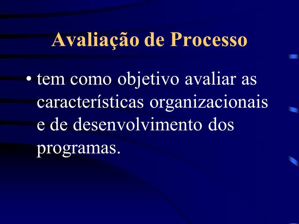 Avaliação de Processo tem como objetivo avaliar as características organizacionais e de desenvolvimento dos programas.