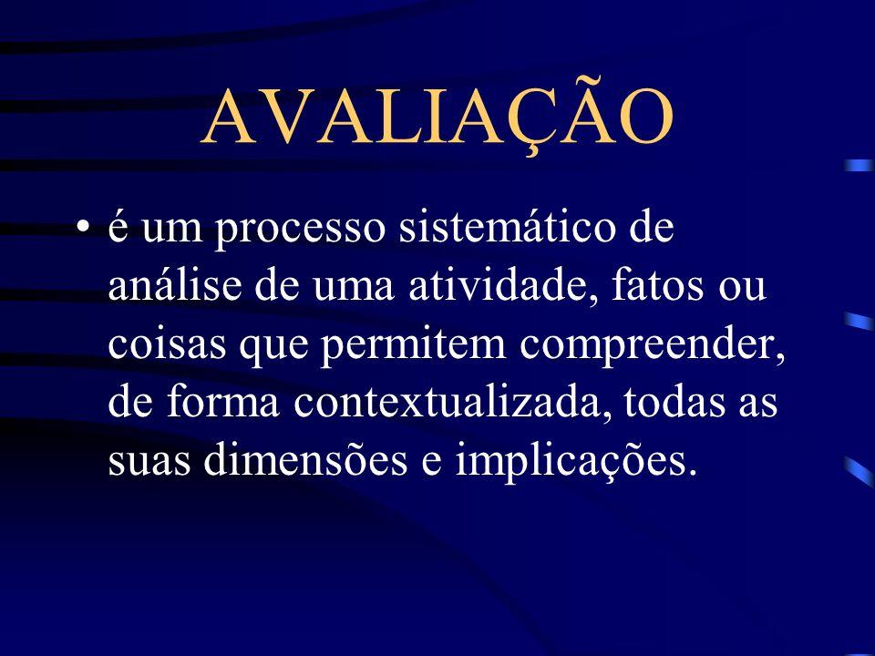 AVALIAÇÃO é um processo sistemático de análise de uma atividade, fatos ou coisas que permitem compreender, de forma contextualizada, todas as suas dim
