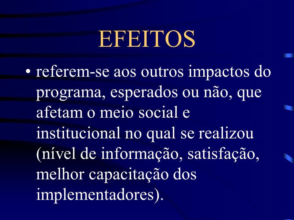 EFEITOS referem-se aos outros impactos do programa, esperados ou não, que afetam o meio social e institucional no qual se realizou (nível de informaçã