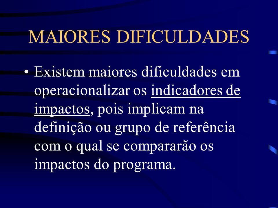 MAIORES DIFICULDADES Existem maiores dificuldades em operacionalizar os indicadores de impactos, pois implicam na definição ou grupo de referência com