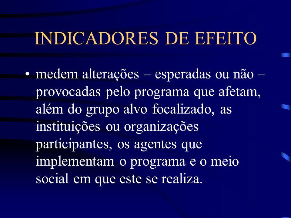 INDICADORES DE EFEITO medem alterações – esperadas ou não – provocadas pelo programa que afetam, além do grupo alvo focalizado, as instituições ou org