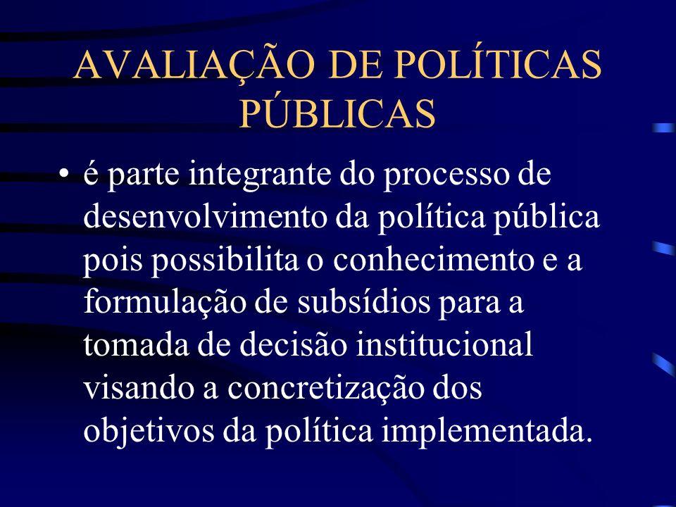 AVALIAÇÃO DE POLÍTICAS PÚBLICAS é parte integrante do processo de desenvolvimento da política pública pois possibilita o conhecimento e a formulação d
