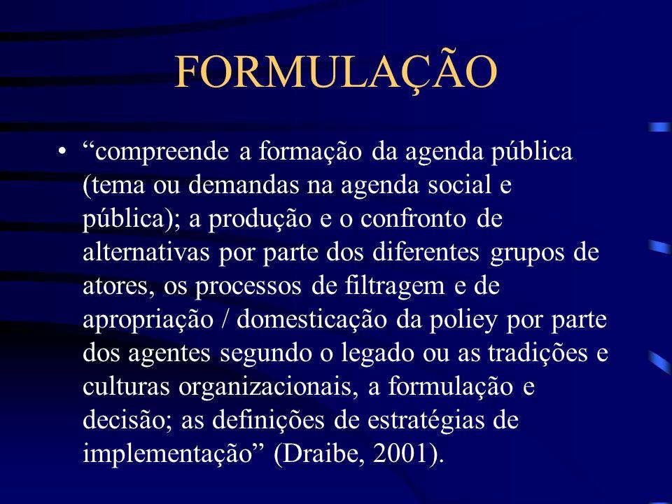 FORMULAÇÃO compreende a formação da agenda pública (tema ou demandas na agenda social e pública); a produção e o confronto de alternativas por parte d