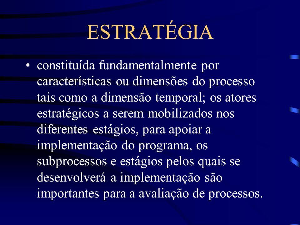 ESTRATÉGIA constituída fundamentalmente por características ou dimensões do processo tais como a dimensão temporal; os atores estratégicos a serem mob