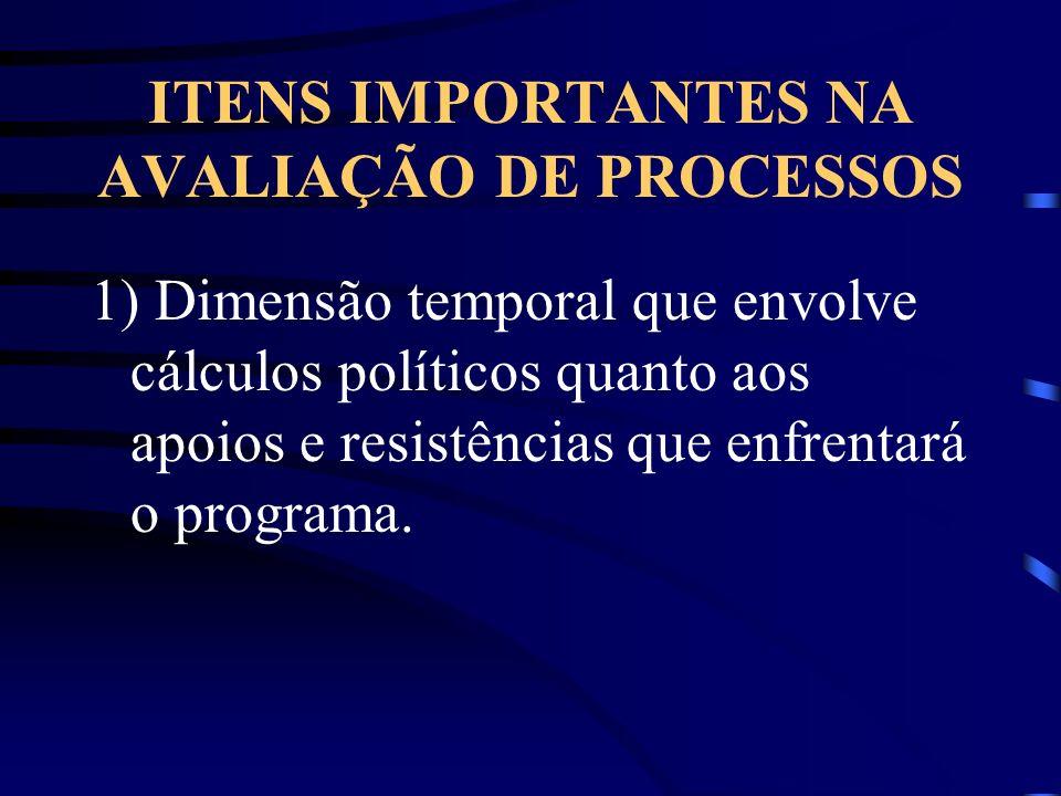 ITENS IMPORTANTES NA AVALIAÇÃO DE PROCESSOS 1) Dimensão temporal que envolve cálculos políticos quanto aos apoios e resistências que enfrentará o prog