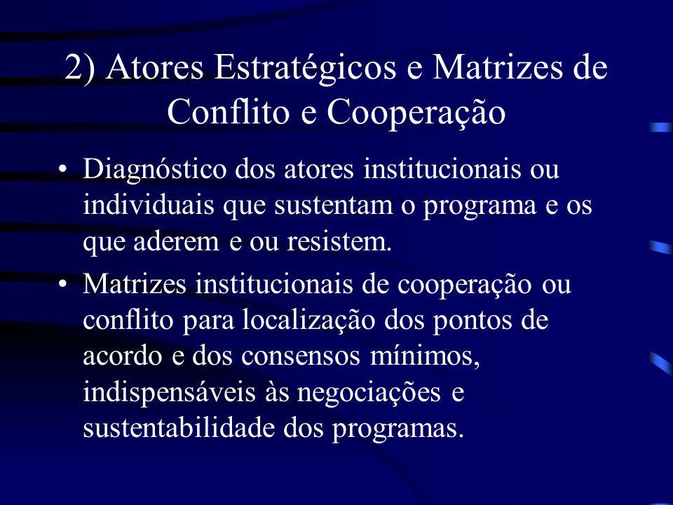2) Atores Estratégicos e Matrizes de Conflito e Cooperação Diagnóstico dos atores institucionais ou individuais que sustentam o programa e os que ader