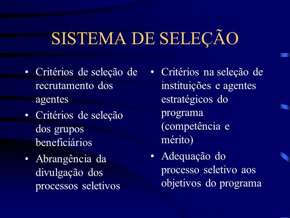 SISTEMA DE SELEÇÃO Critérios de seleção de recrutamento dos agentes Critérios de seleção dos grupos beneficiários Abrangência da divulgação dos proces