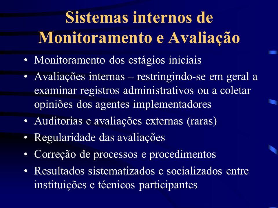 Sistemas internos de Monitoramento e Avaliação Monitoramento dos estágios iniciais Avaliações internas – restringindo-se em geral a examinar registros