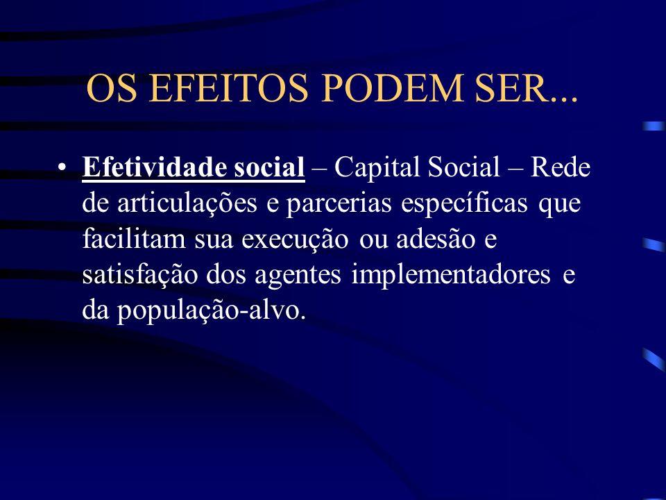 OS EFEITOS PODEM SER... Efetividade social – Capital Social – Rede de articulações e parcerias específicas que facilitam sua execução ou adesão e sati