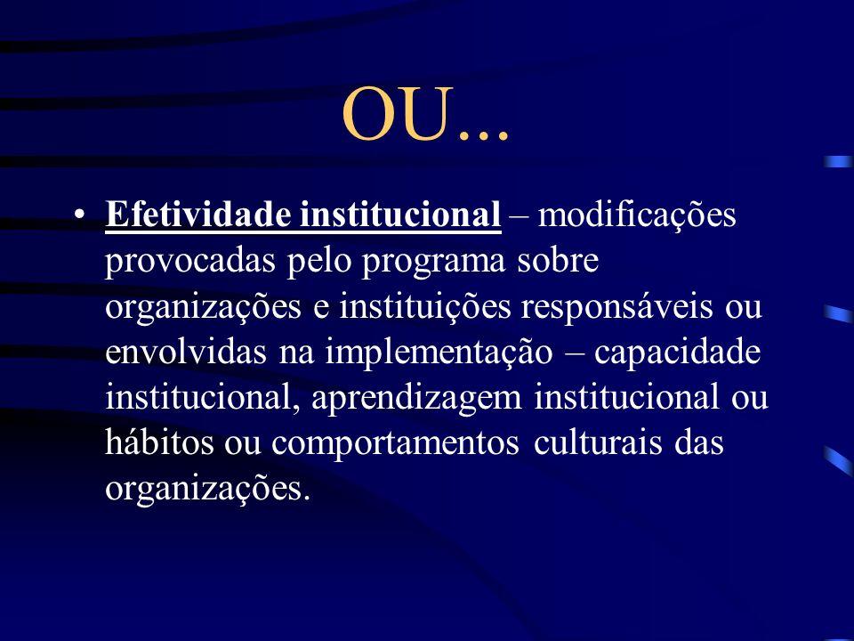OU... Efetividade institucional – modificações provocadas pelo programa sobre organizações e instituições responsáveis ou envolvidas na implementação