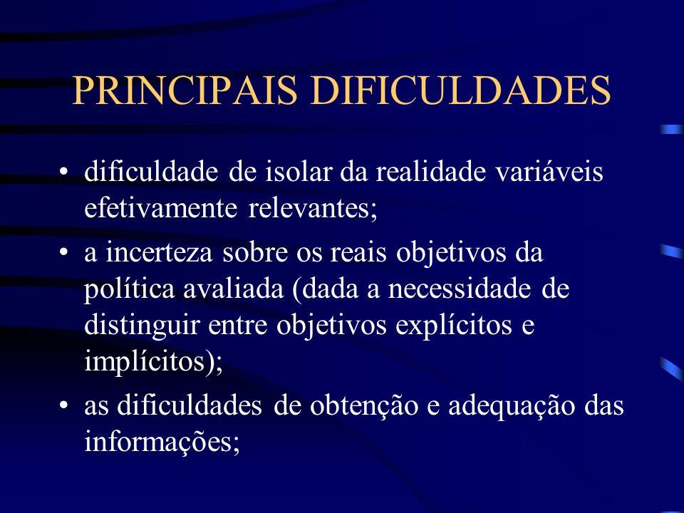 PRINCIPAIS DIFICULDADES dificuldade de isolar da realidade variáveis efetivamente relevantes; a incerteza sobre os reais objetivos da política avaliad