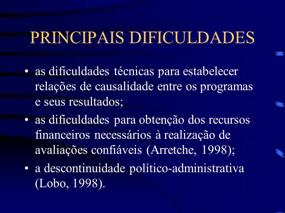 PRINCIPAIS DIFICULDADES as dificuldades técnicas para estabelecer relações de causalidade entre os programas e seus resultados; as dificuldades para o