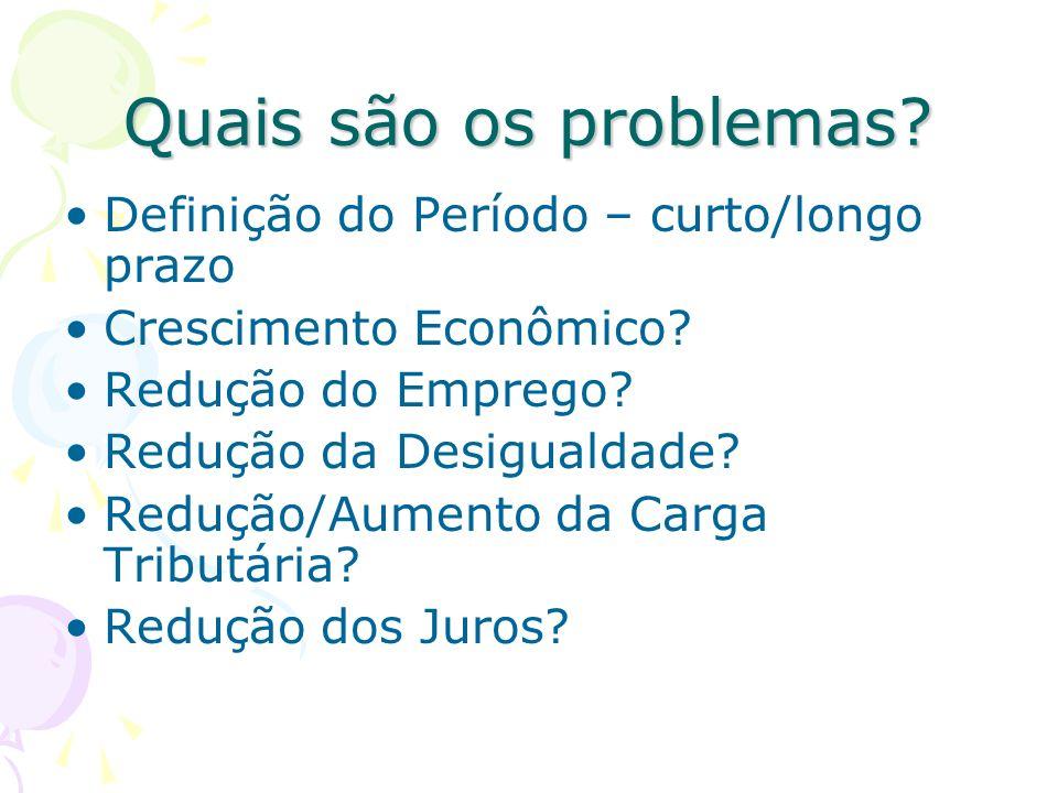 Quais são os problemas? Definição do Período – curto/longo prazo Crescimento Econômico? Redução do Emprego? Redução da Desigualdade? Redução/Aumento d