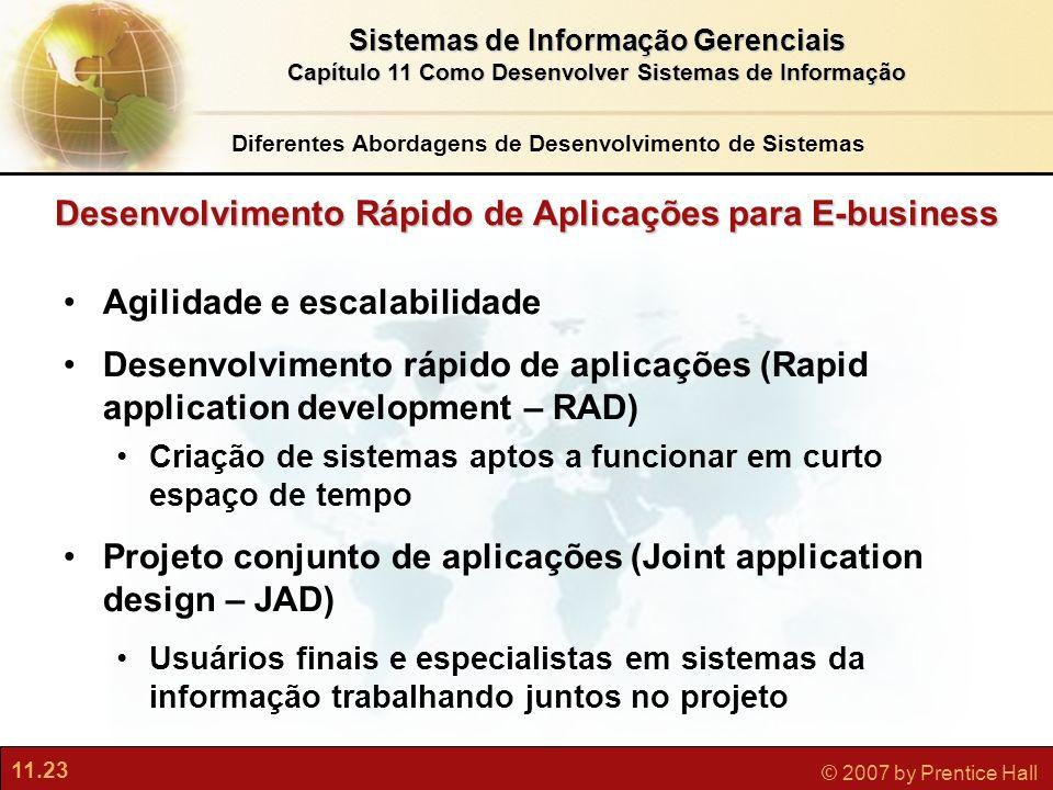11.23 © 2007 by Prentice Hall Sistemas de Informação Gerenciais Capítulo 11 Como Desenvolver Sistemas de Informação Desenvolvimento Rápido de Aplicaçõ