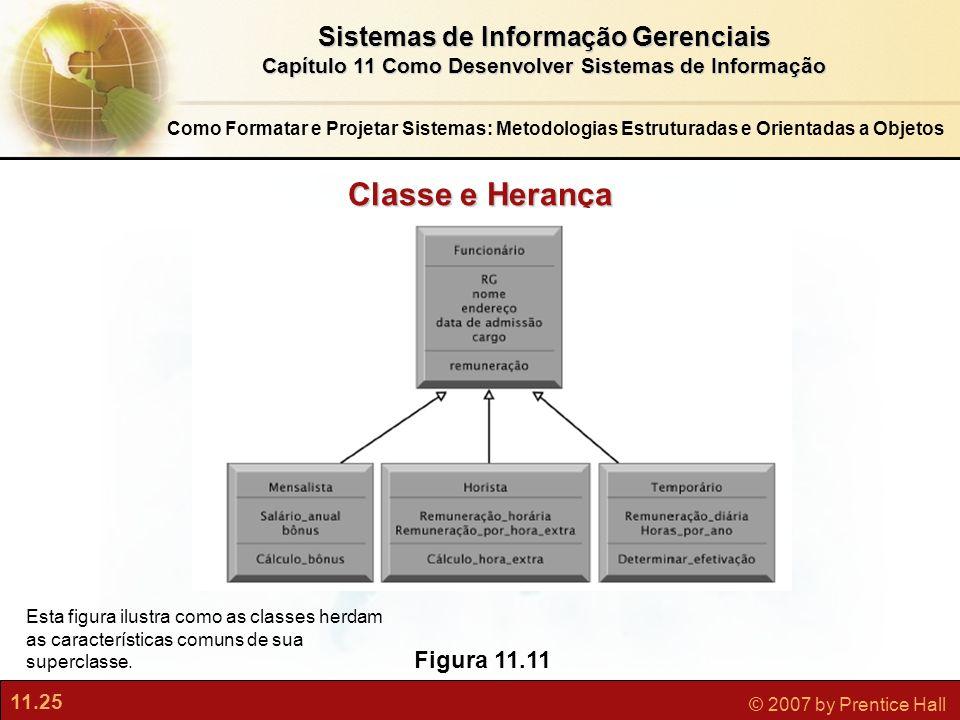 11.25 © 2007 by Prentice Hall Sistemas de Informação Gerenciais Capítulo 11 Como Desenvolver Sistemas de Informação Figura 11.11 Esta figura ilustra c