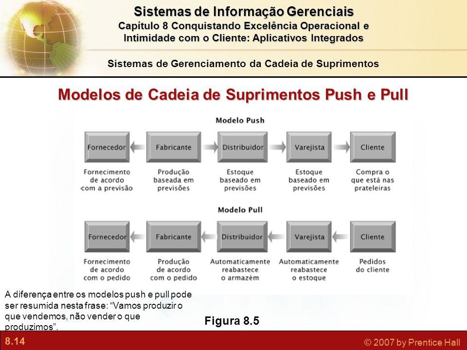 8.14 © 2007 by Prentice Hall Sistemas de Informação Gerenciais Capítulo 8 Conquistando Excelência Operacional e Intimidade com o Cliente: Aplicativos