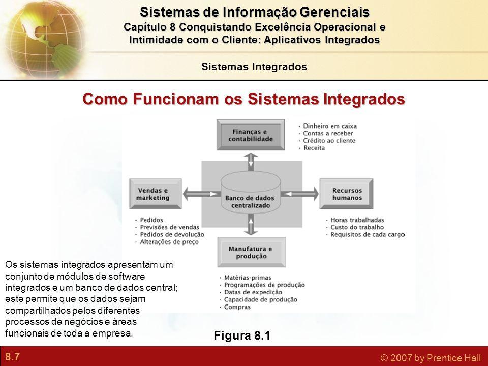 8.7 © 2007 by Prentice Hall Sistemas de Informação Gerenciais Capítulo 8 Conquistando Excelência Operacional e Intimidade com o Cliente: Aplicativos I