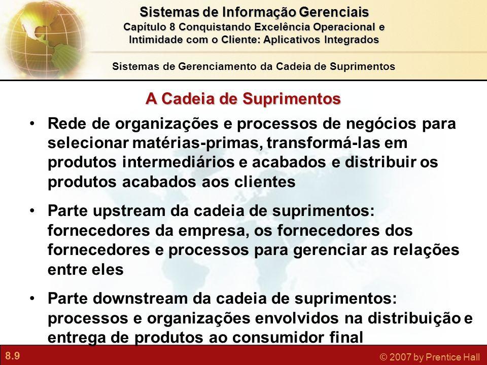 8.9 © 2007 by Prentice Hall Sistemas de Informação Gerenciais Capítulo 8 Conquistando Excelência Operacional e Intimidade com o Cliente: Aplicativos I