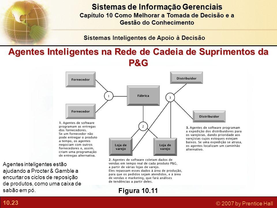 10.23 © 2007 by Prentice Hall Sistemas de Informação Gerenciais Capítulo 10 Como Melhorar a Tomada de Decisão e a Gestão do Conhecimento Figura 10.11