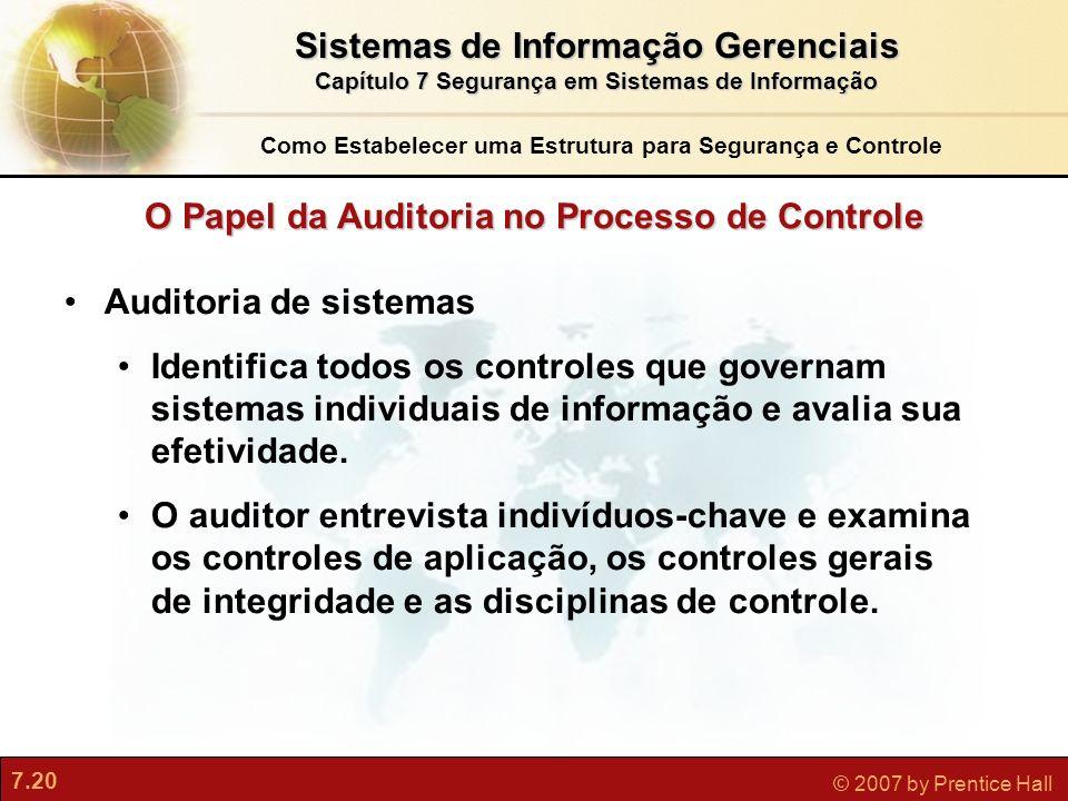 7.20 © 2007 by Prentice Hall O Papel da Auditoria no Processo de Controle Auditoria de sistemas Identifica todos os controles que governam sistemas in