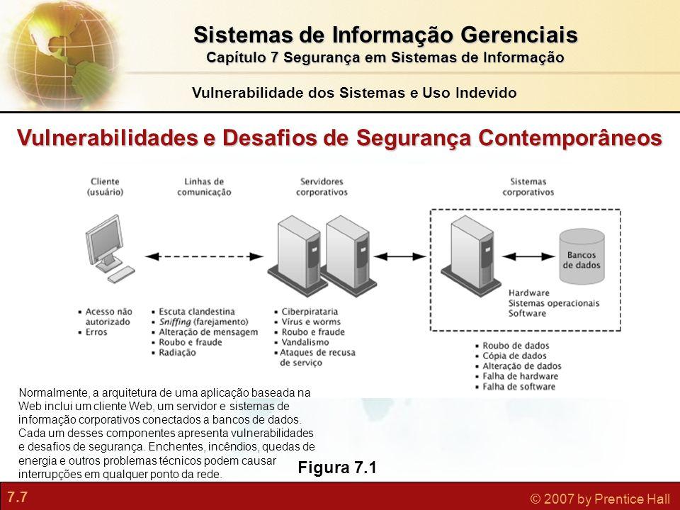 7.7 © 2007 by Prentice Hall Vulnerabilidades e Desafios de Segurança Contemporâneos Figura 7.1 Normalmente, a arquitetura de uma aplicação baseada na