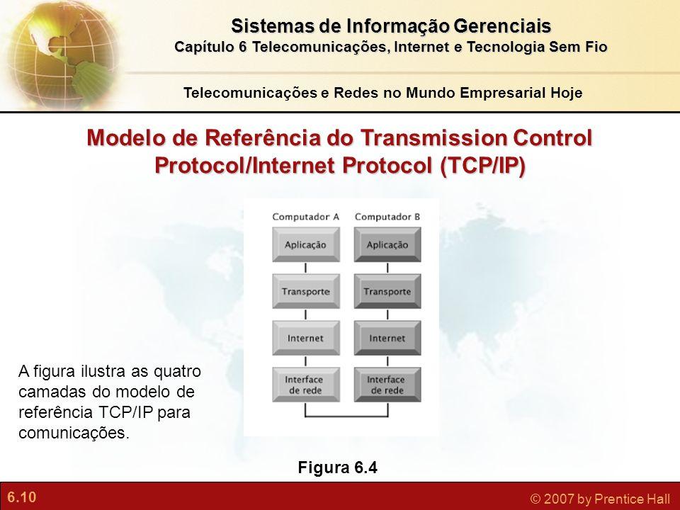 6.10 © 2007 by Prentice Hall Sistemas de Informação Gerenciais Capítulo 6 Telecomunicações, Internet e Tecnologia Sem Fio Modelo de Referência do Tran