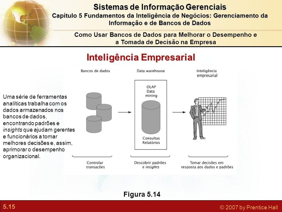 5.15 © 2007 by Prentice Hall Sistemas de Informação Gerenciais Capítulo 5 Fundamentos da Inteligência de Negócios: Gerenciamento da Informação e de Ba