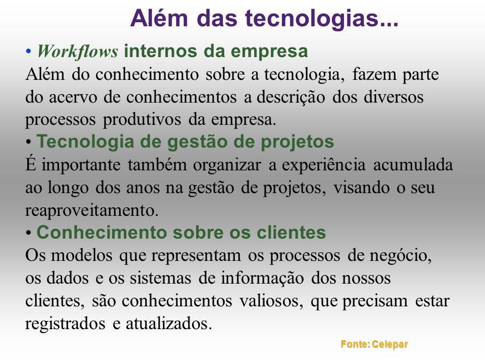Workflows internos da empresa Além do conhecimento sobre a tecnologia, fazem parte do acervo de conhecimentos a descrição dos diversos processos produ