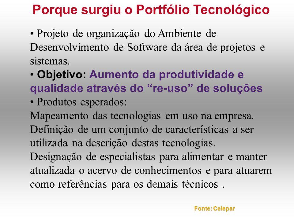 Projeto de organização do Ambiente de Desenvolvimento de Software da área de projetos e sistemas. Objetivo: Aumento da produtividade e qualidade atrav