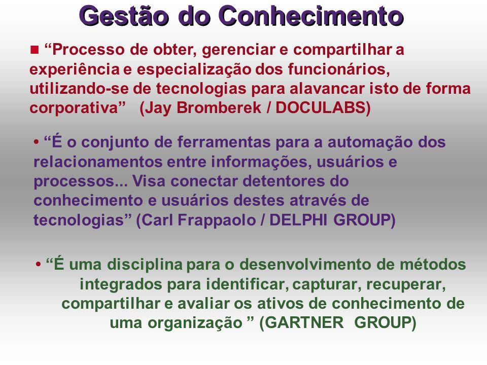 Combinação de focos e ferramentas O Gestor do Conhecimento Facilitador.