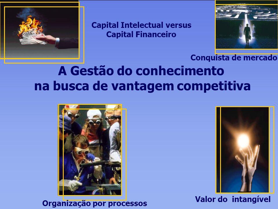 A Gestão do conhecimento na busca de vantagem competitiva Organização por processos Valor do intangível Capital Intelectual versus Capital Financeiro