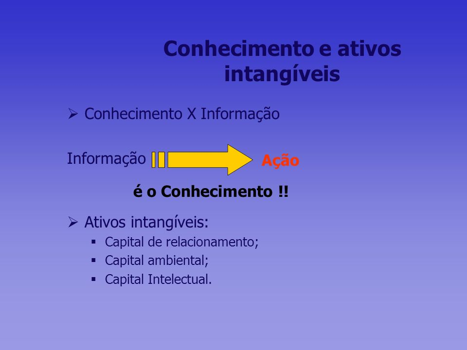 Conhecimento e ativos intangíveis Conhecimento X Informação Informação Ativos intangíveis: Capital de relacionamento; Capital ambiental; Capital Intel