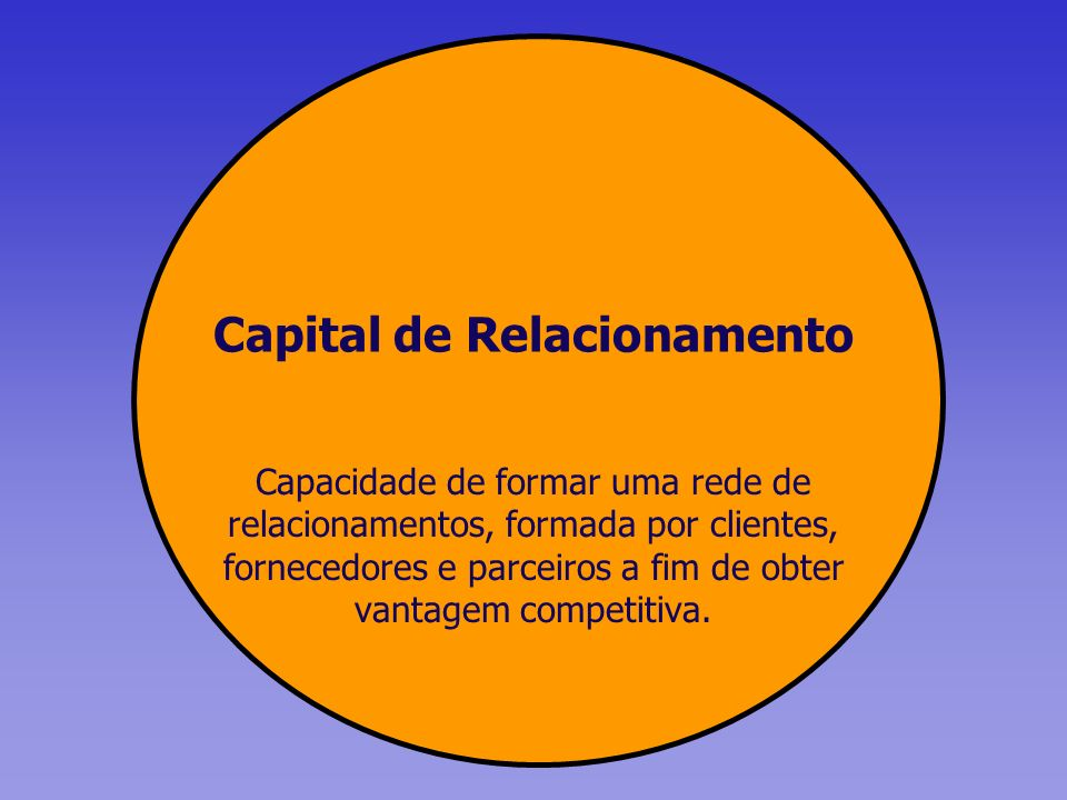 Capital de Relacionamento Capacidade de formar uma rede de relacionamentos, formada por clientes, fornecedores e parceiros a fim de obter vantagem com