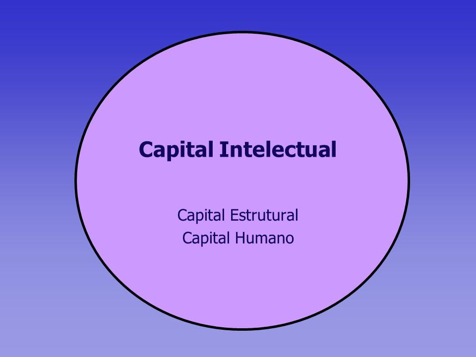 Capital Intelectual Capital Estrutural Capital Humano
