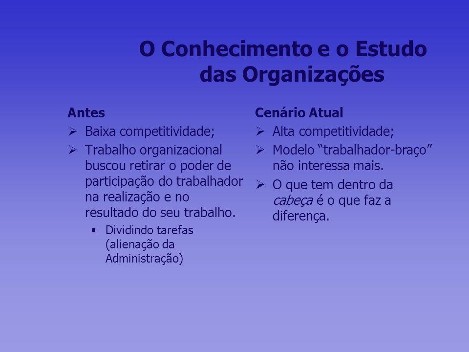 O Conhecimento e o Estudo das Organizações Antes Baixa competitividade; Trabalho organizacional buscou retirar o poder de participação do trabalhador