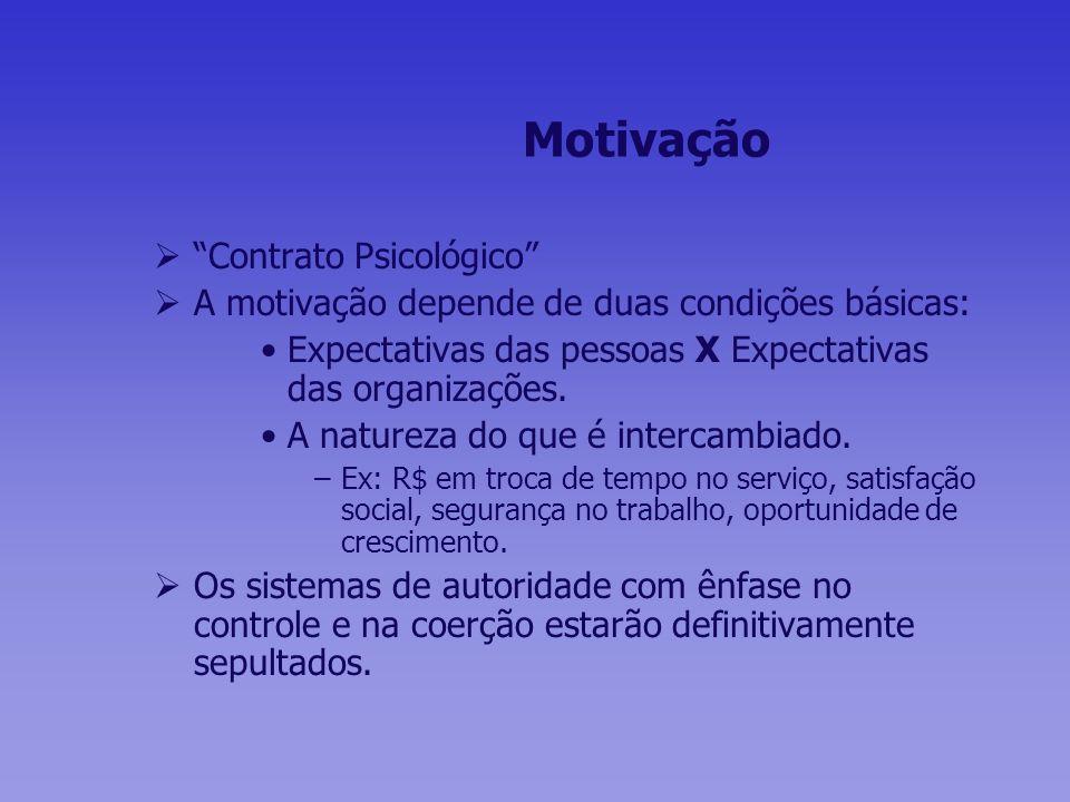 Motivação Contrato Psicológico A motivação depende de duas condições básicas: Expectativas das pessoas X Expectativas das organizações. A natureza do