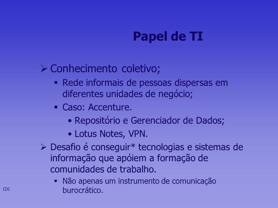 Papel de TI Conhecimento coletivo; Rede informais de pessoas dispersas em diferentes unidades de negócio; Caso: Accenture. Repositório e Gerenciador d