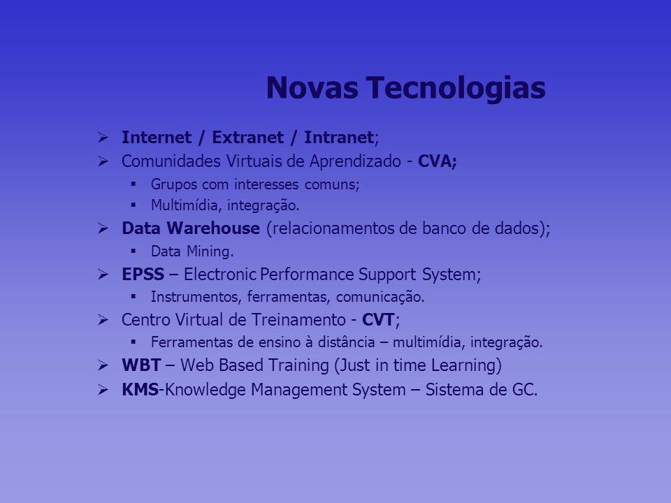 Novas Tecnologias Internet / Extranet / Intranet; Comunidades Virtuais de Aprendizado - CVA; Grupos com interesses comuns; Multimídia, integração. Dat