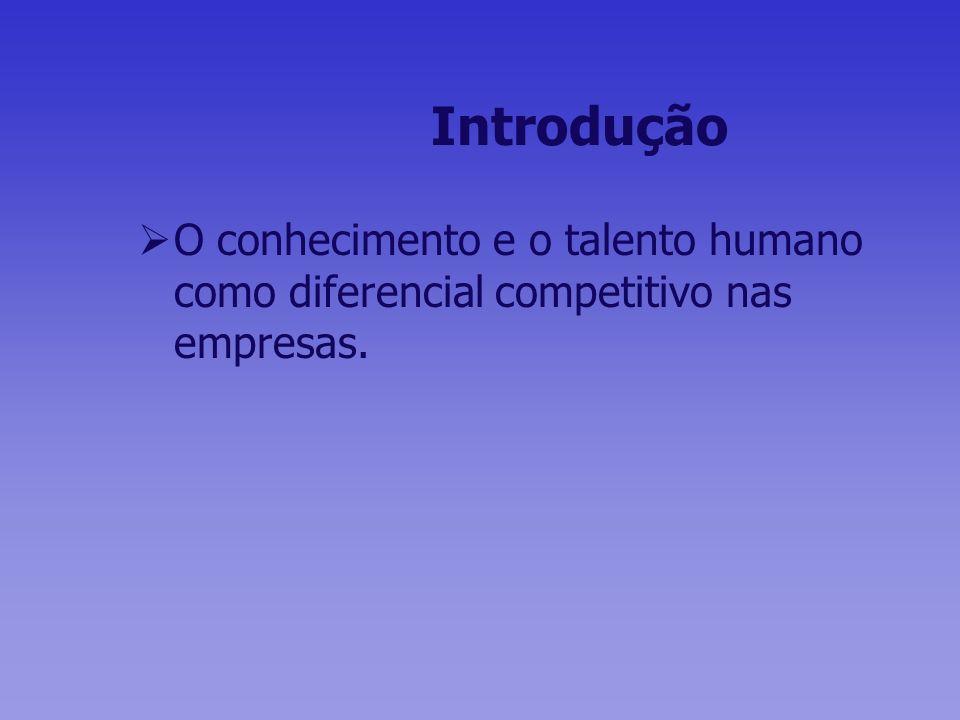 Introdução O conhecimento e o talento humano como diferencial competitivo nas empresas.