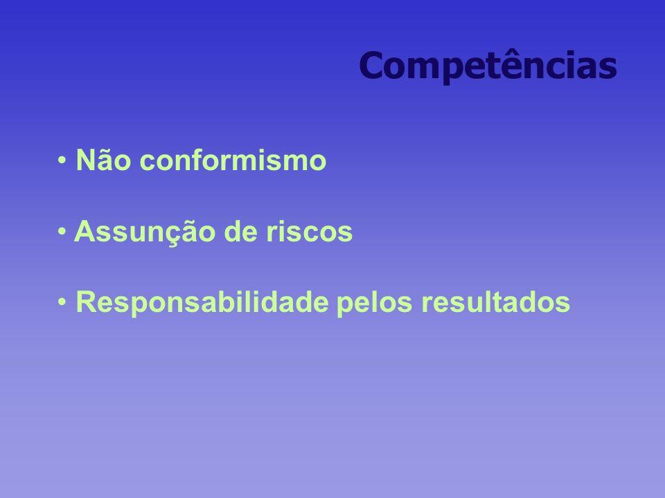 Competências Não conformismo Assunção de riscos Responsabilidade pelos resultados