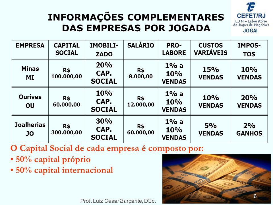 INFORMAÇÕES COMPLEMENTARES DAS EMPRESAS POR JOGADA EMPRESA CAPITAL SOCIAL IMOBILI-ZADOSALÁRIO PRO- LABORE CUSTOS VARIÁVEIS IMPOS-TOS MinasMI R$ 100.000,00 20% CAP.