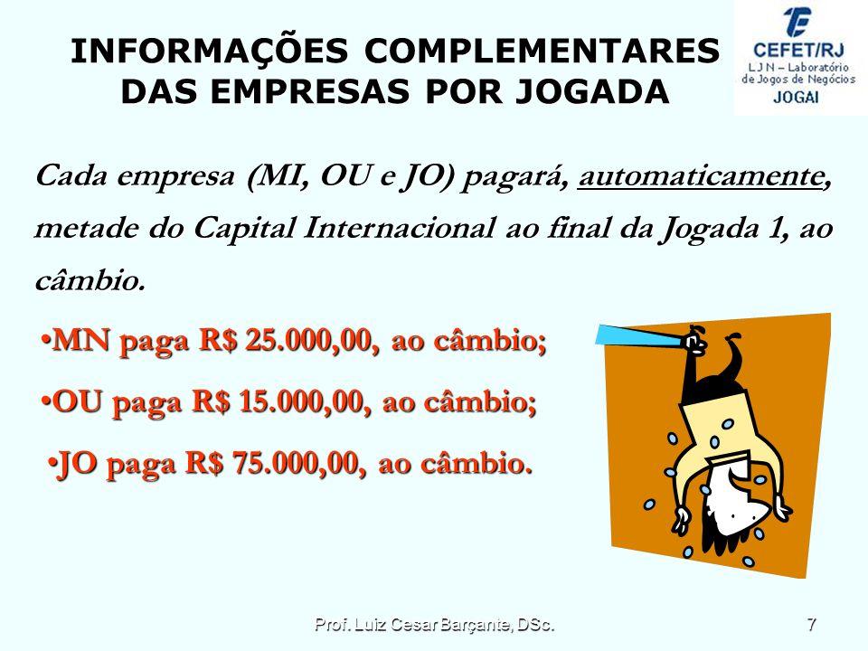 Cada empresa (MI, OU e JO) pagará, automaticamente, metade do Capital Internacional ao final da Jogada 1, ao câmbio.
